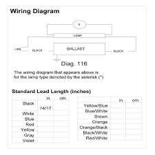 philips advance ballast icn 4s54 90c 2ls g wiring diagram philips advance fluorescent ballast wiring diagram wiring diagram on philips advance ballast icn 4s54 90c 2ls g