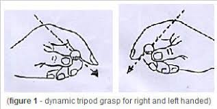 Grasp Patterns Simple PediaStaff Resources Pencil Grasp Patterns May 48