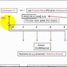 Excel Cash Flow Diagram Cash Flow Diagrams 6 Basic Types Solved 609341480063 Flow Chart