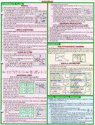math help websites for algebra best worksheet pre algebra 3 pre algebra homework help