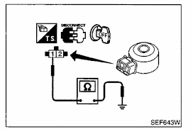 dodge 5500 knock sensor wiring diagram dodge diy wiring diagrams xterra knock sensor wiring diagram xterra image about