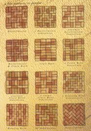 glazed brick tile patterns