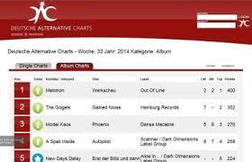 Phoenix In Deutsche Alternative Charts Model Kaos