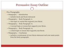 persuasive writing unit unit persuasive writing persuasive  4 persuasive essay outline
