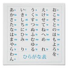 Japanese Hiragana Chart