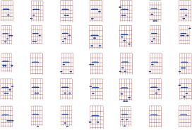 Guitar Capo Key Conversion Chart Www Bedowntowndaytona Com
