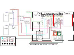 wiring diagram in autocad wiring diagram schematics baudetails plc wiring diagram nilza net