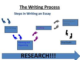 research the writing process steps in writing an essay ppt the writing process steps in writing an essay