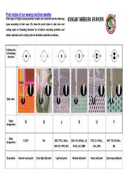 A Guide To Needle Types By Ajs Embroidery Services Limited