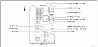 2007 nissan sentra fuse box nissan wiring diagrams for diy car 2017 nissan sentra fuse box diagram at Nissan Sentra 2013 Fuse Box
