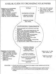 structure for an essay essay structure worksheet high school homework essay on ninja hattori games