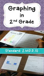 Graphing Activities For 2nd Grade Includes Graphing Practice Bar
