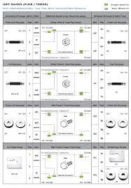 Plug Gauge Tolerance Chart