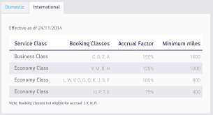 Aegean Airlines Award Chart Aegean Is Offering 20 Extra Redeemable Miles Through September
