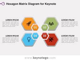 Hexagon Matrix Diagram For Keynote Keynotego Com Free