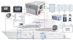 xantrex inverter wiring diagram the wiring diagram power inverter inverter charger boats marine power products wiring diagram