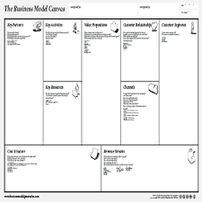 business model create a new business model canvas canvanizer
