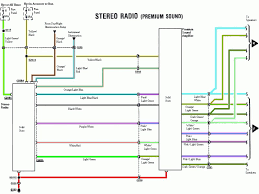 1994 toyota camry stereo wiring diagram what the colors mean 1996 toyota camry radio wiring diagram 1994 toyota avalon radio wiring diagram wiring diagram colorful toyota radio wiring diagram image collection electrical