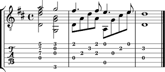 Harmonica To Guitar Key Chart Tablature Wikipedia