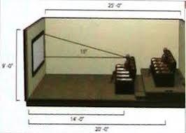 home theater riser. Figure 1 Home Theater Riser L