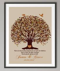 personalized couples wedding anniversary gifts family tree quote wall art poster print pictures canvas painting wall decoration in painting calligraphy  on personalized wall art gifts with personalized couples wedding anniversary gifts family tree quote