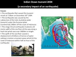 Causes of asian tsunami