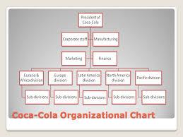 Coca Cola Corporate Structure Chart Coca Cola Sydne Collier Amanda Haines Jacob Johnson Eric