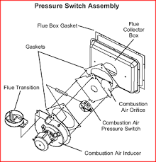lennox furnace parts diagram. 2-wire 1-hose furnace pressure switch (lennox) lennox parts diagram n