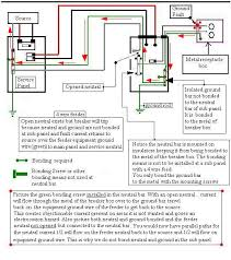 sub panel grounding question electrical page diy chatroom open neutral 4 wire feeder