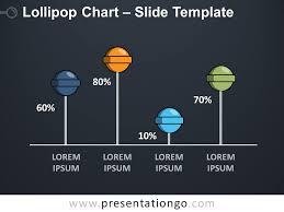 Um Chart Lollipop Chart For Powerpoint And Google Slides