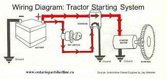 wiring diagram tractor starter wiring diagram lawn mower solenoid wiring diagram for ford f150 starter solenoid at Wiring Diagram For A Starter Solenoid