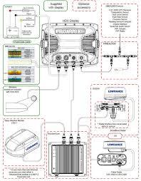 article details dual station multiple options