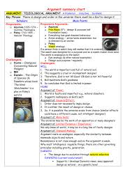 Summary Chart Of Teleological Argument