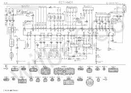 bmw z4 fuse box layout wiring library 2004 bmw z4 wiring diagram simple wiring diagram schema lexus rx330 fuse diagram bmw x3 3