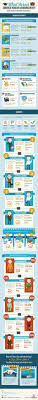 17 best ideas about career options psychology what career should you be looking into jobs infographics howto