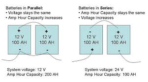 batteries series and parallel connections alte series parallel schematic