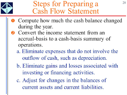 The Statement Of Cash Flows Ppt Video Online Download