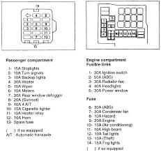 ford f 150 radio fuse box diagram 2005 F150 Fuse Diagram 2005 F150 Fuse Box Map