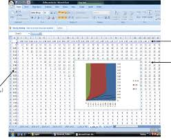 Microsoft Excel Worksheet Showing The Output Layout For Data