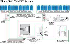 blank grid tied pv system schematic