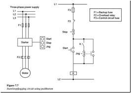 wiring diagram start stop motor control wiring diagram and hernes motor starter contactor wiring automotive diagrams