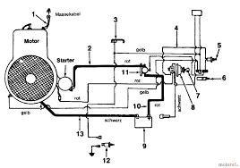 van dorn wiring diagram van wiring diagrams description yard machine riding mower wiring diagram nilzanet zenbit katbilder a1987 88 715 03 png 1800 1263 yard machine riding mower wiring diagram van
