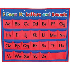 My Alphabet Chart Classroom I Know My Letters And Sounds Pocket Chart Alphabet Chart With Teaching Pocket Chart For Student Buy Pocket Chart Alphabet Chart Teaching