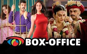 Box Office India Full Chart Bollywood Box Office Verdict And Collections 2019 Koimoi