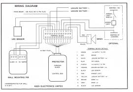 protector installation caravan security retail kit wiring diagram