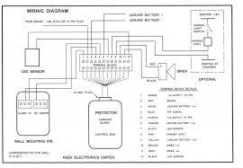 protector installation caravan hook up wiring diagram caravan security retail kit wiring diagram