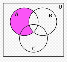Pumpkin Venn Diagram Venn Diagram 3 Result Diagrama De Venn De 3 Clipart
