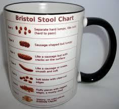 Bristol Stool Chart Ceramic Mug Amazon Co Uk Kitchen
