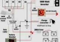wiring diagram for cruise control 4 wire touch controller high speed wiring diagram for cruise control 4 wire touch controller high speed spi