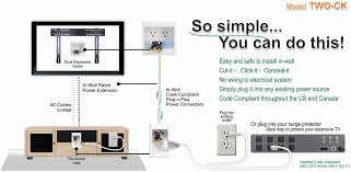 in wall cable management system
